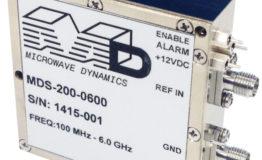 Image Microwave Dynamics