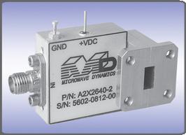 Image Multiplicateurs de fréquence 4-75GHz